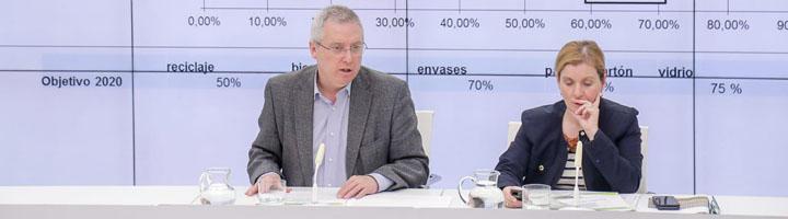 Gipuzkoa superó en 2018 los objetivos de reciclaje fijados por Europa para 2020