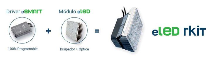 eLED RKIT de ELT: máxima versatilidad adaptada a proyectos de iluminación