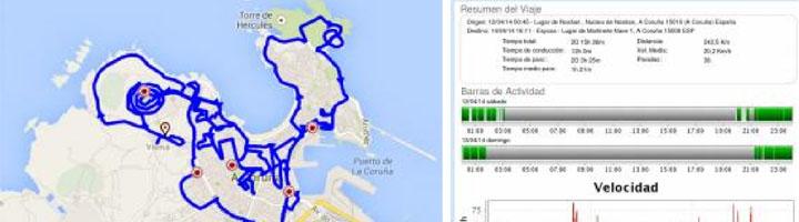 Arelsa presenta sus Seguimiento GPS para el control de vehículos de mantenimiento