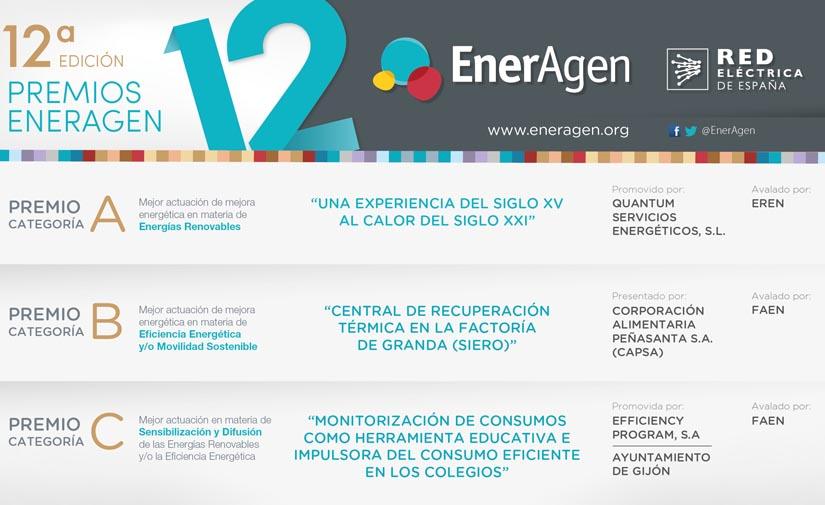 EnerAgen premia las mejores actuaciones en materia de energías renovables, eficiencia energética y sensibilización