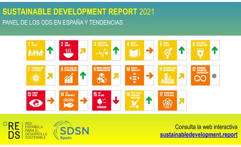 España escala hasta la posición 20 en el ranking mundial sobre desarrollo sostenible elaborado por la red SDSN