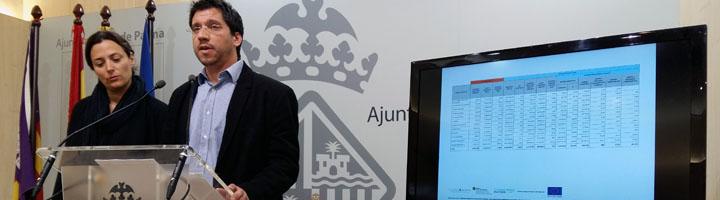 La implantación del nuevo modelo de gestión del alumbrado público de Palma supera las expectativas de ahorro