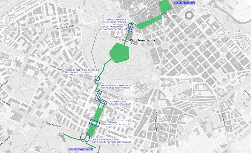 Pamplona propone un corredor peatonal de más de 2 kilómetros