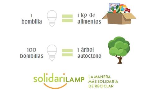 Ambilamp lleva 'SOLIDARILAMP' al grupo El Corte Inglés para fomentar el reciclaje de residuos de iluminación