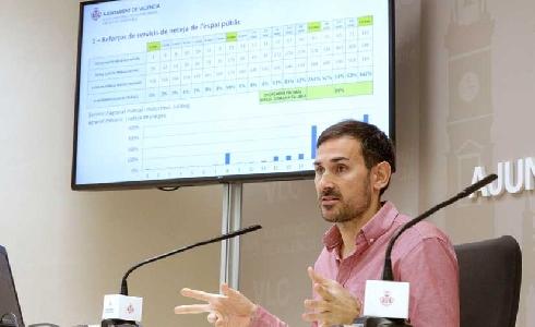 Valencia incrementa durante la semana fallera un 98% los servicios de limpieza y un 61% los de recogida de residuos
